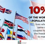 Report: 10% of the World's Population Live in Places Where Gay Couples Have the Freedom to Marry