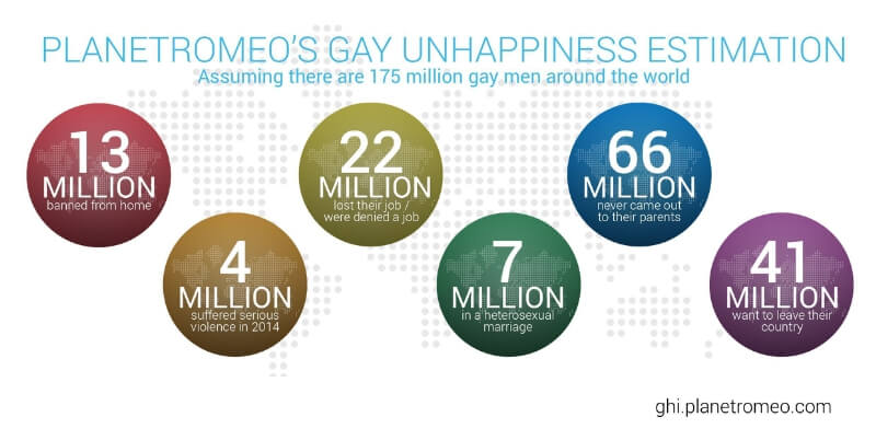 Planetromeo's Gay Unhappiness estimation worldwide